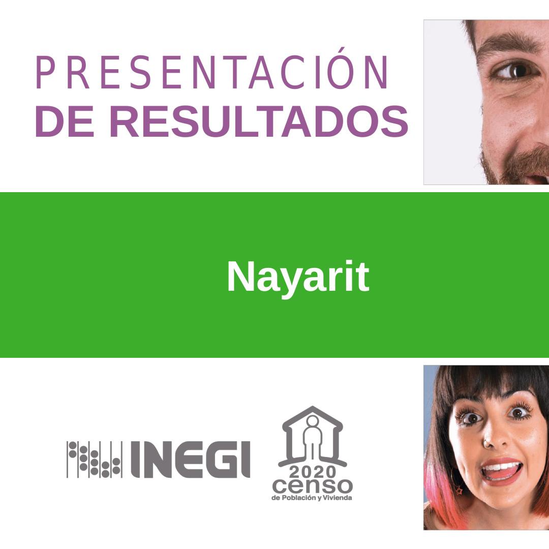 Resultados Nayarit 2020